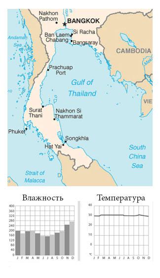 Карта и климат Тайланда